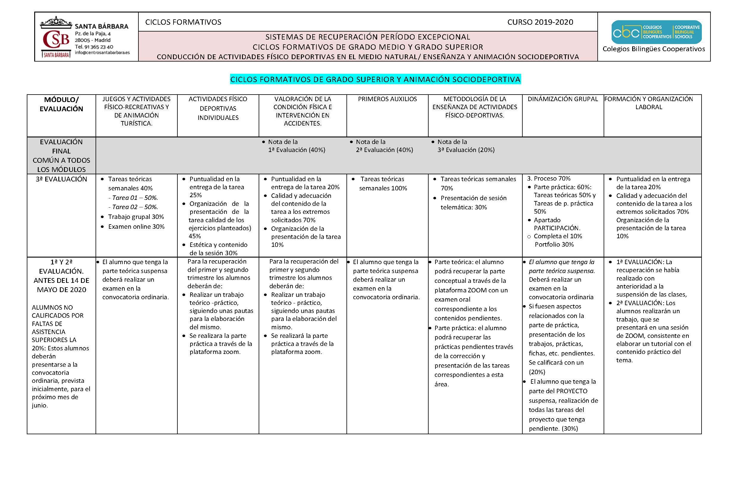 Sistemas de Evaluación FP CES Santa Bárbara Página 2