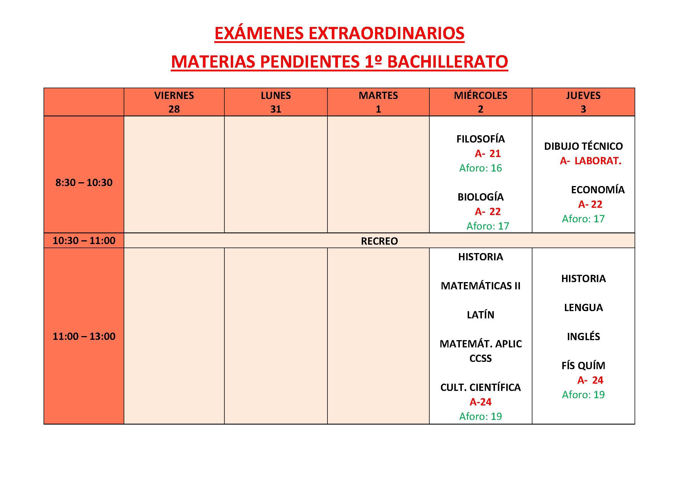 EXAMENES EXTRAORDINARIOS MATERIAS PENDIENTES 1 BTO 1